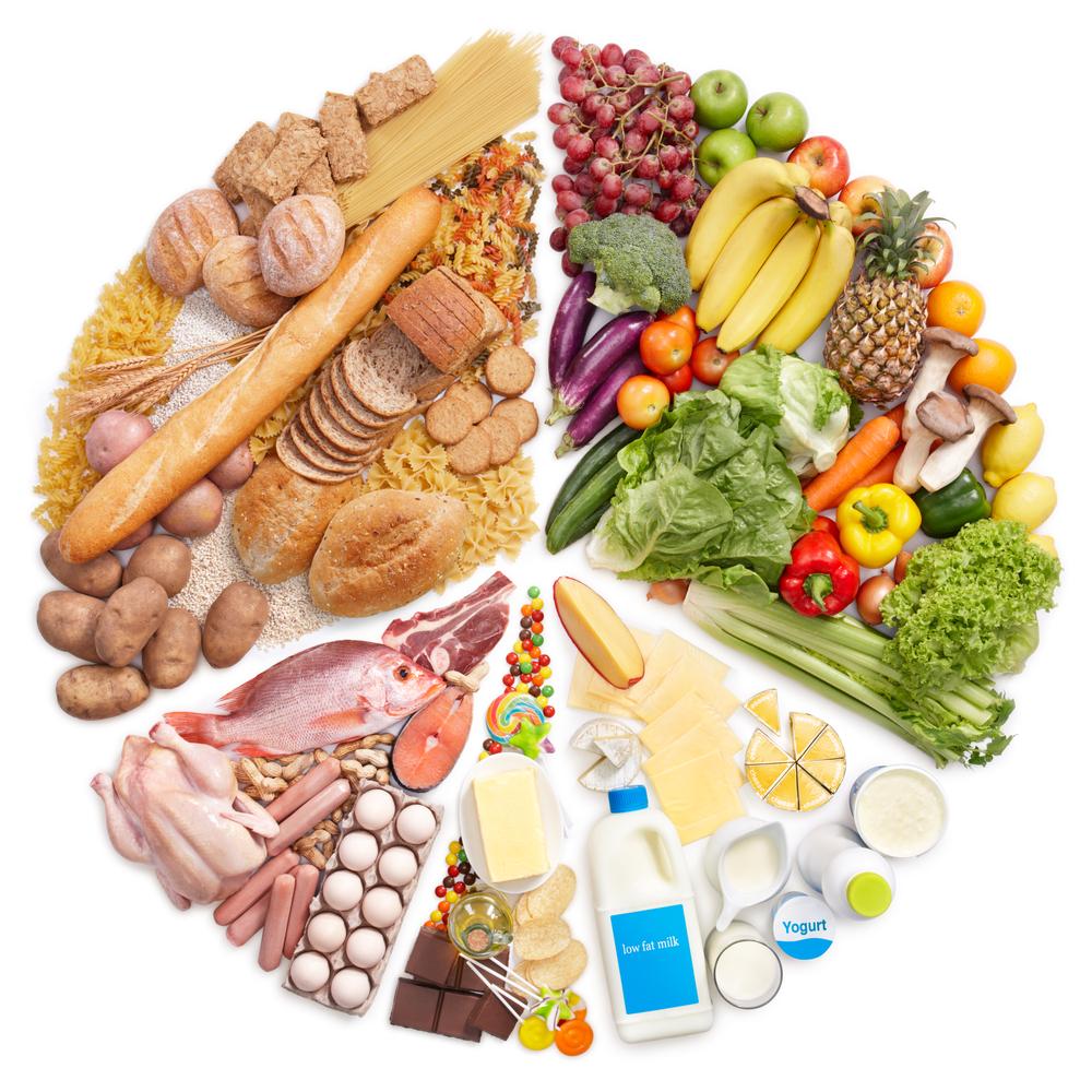 Resultado de la imagen de alimentacion